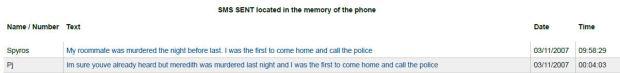 Text messages Amanda Knox sent